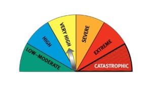 RFS fire rating very high